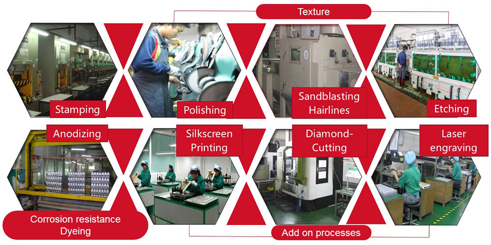 Process | Certified Metal Parts & Surfaces Treatment Supply | A&1 Group